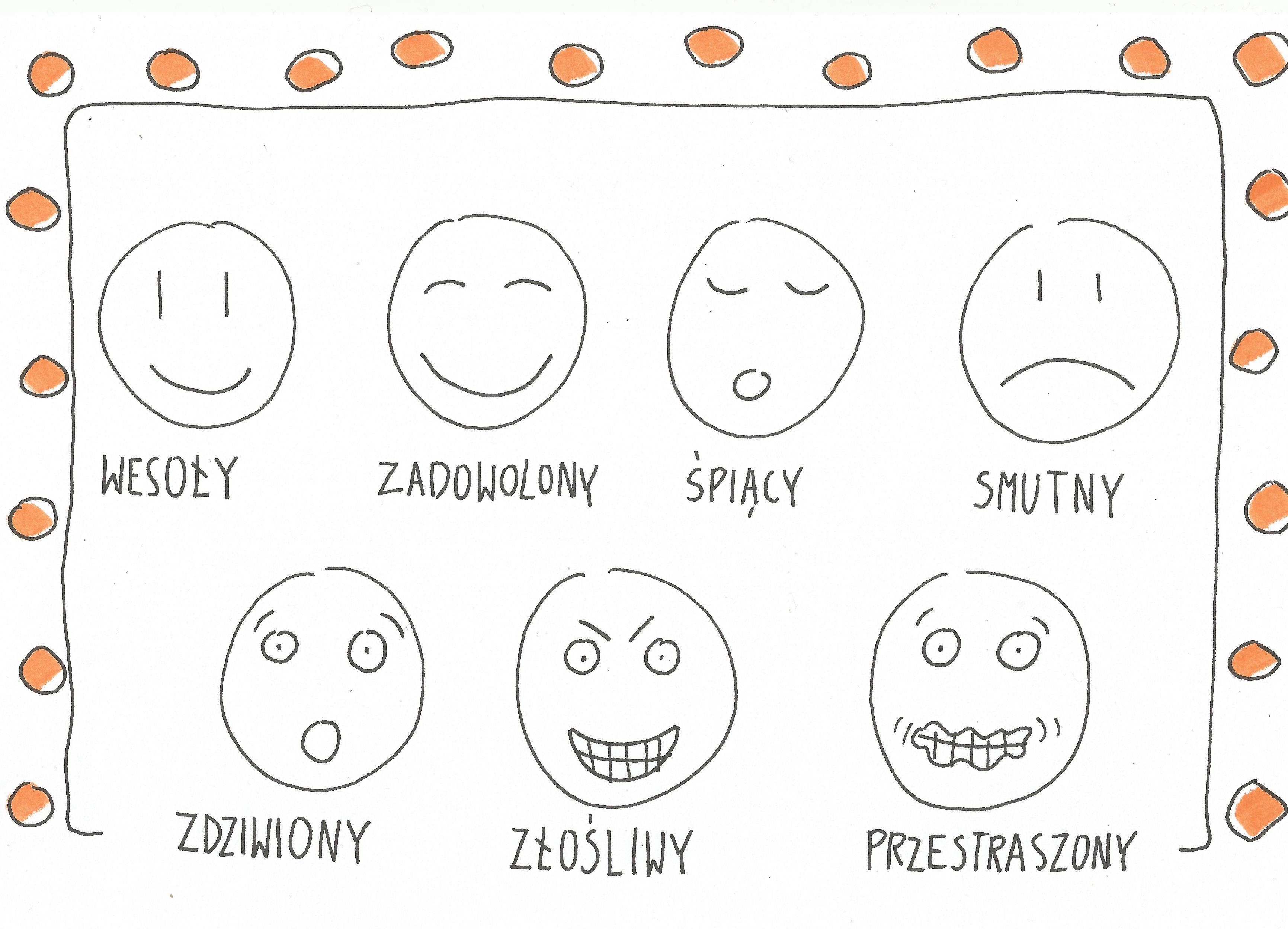 emocje do mapy myśli