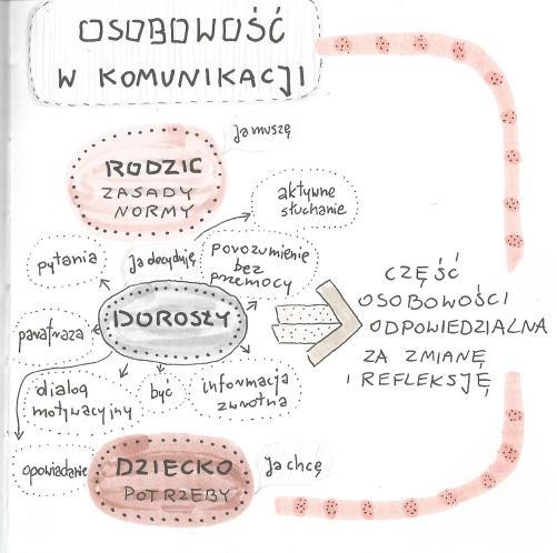 tutoring 14