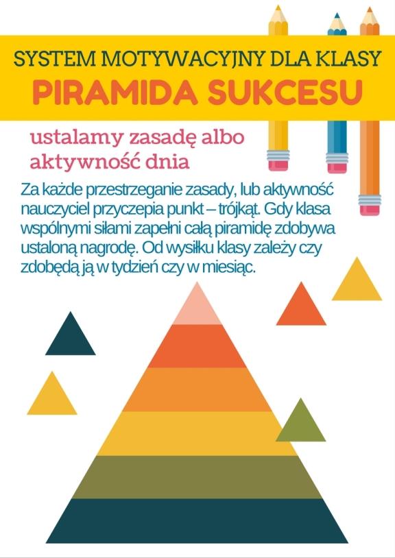 piramida sukcesu system motywacyjny
